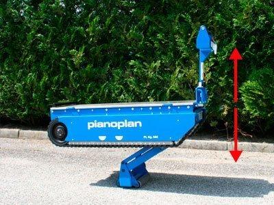 Elevador Pianoplan - Levantamiento de la carga